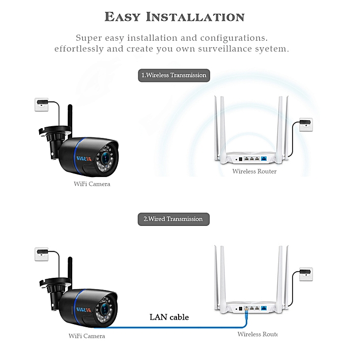BESDER Yoosee Wifi IP Camera 720P 960P 1080P Wireless Wired ONVIF P2P CCTV  Bullet Outdoor Camera With SD Card Slot Max 64G(1080P 12V 2A Power)(8mm)