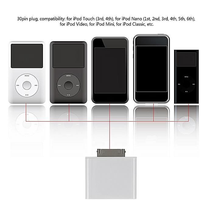 Bluetooth Adapter Dongle Transmitter For Ipod Mini Ipod Classic Ipod Nano Touch Video Byx A