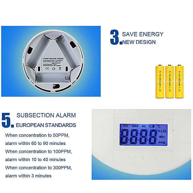 Wireless Carbon Monoxide CO Gas Detector Alarm Sensors Digital Backlight  LCD House Home Alarm Systems Security JOHN