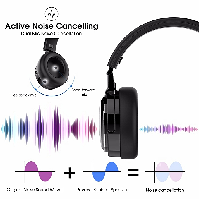 New Bee ANC Headset Active Noise Cancelling Bluetooth Headphones With  Wireless Charging Foldable Earphone With Dual Mic NFC(Black)