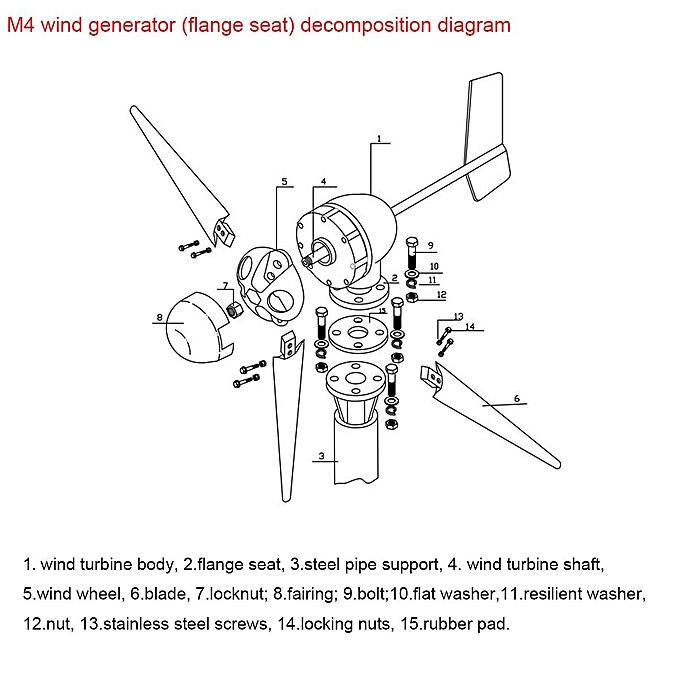 Astounding Generic 800W 24V Power 5 Blades Small Horizontal Wind Turbine Wiring Digital Resources Attrlexorcompassionincorg