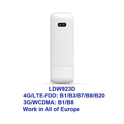 Car S Mini Portable 3G Modem — ZwiftItaly