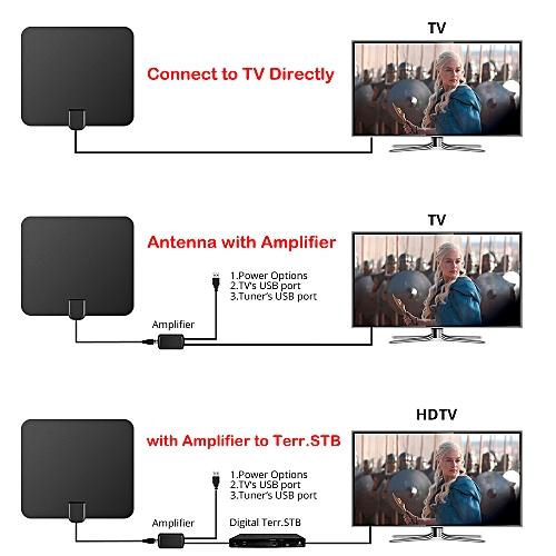 Indoor Digital TV Antenna Freeview Indoor HDTV TV Antenna TV Aerial