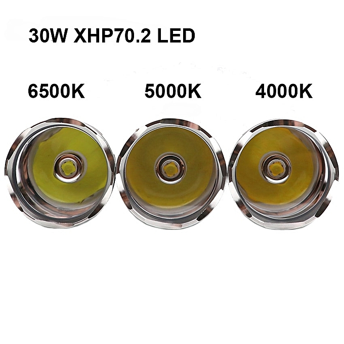 f0214de0c54c3 ... JKK36 XHP70 Highlighted 3800Lumens Linterna USB Rechargeable Multi-Function  LED Tactical Flashlight XHP70.2 ...