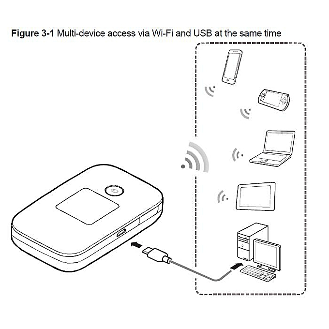 huawei 4g router e5577 lte wi-fi mini 3g 4g router lte routers portable  wi-fi pocket dongle 4g routers pk e5776 e5372