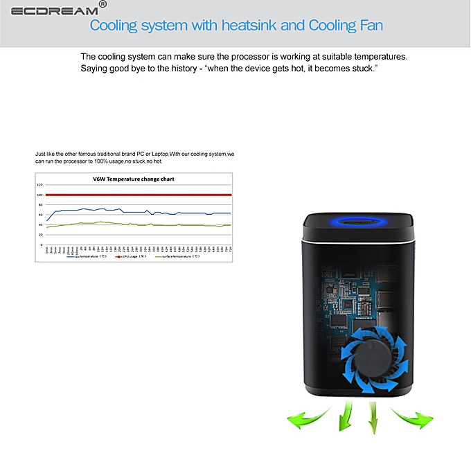 Generic Ecdream Mini PC Desktop Computer for Intel Quad Core CPU for