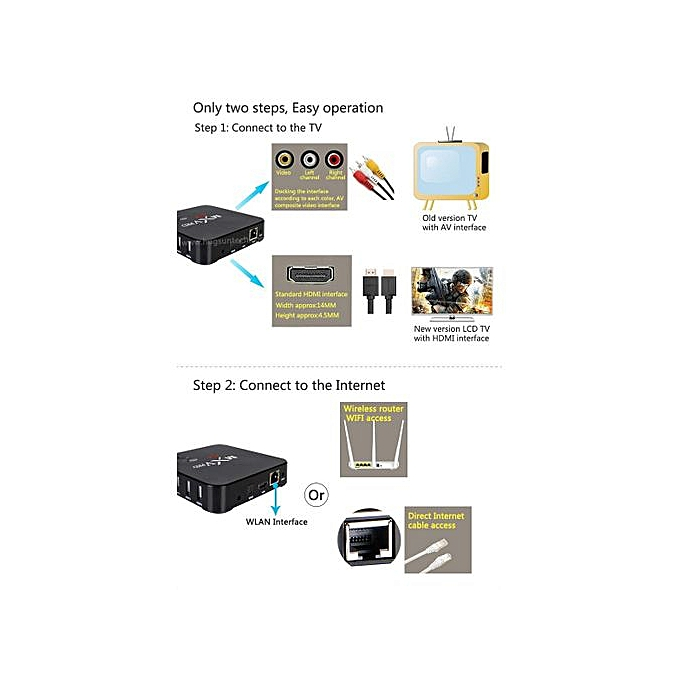 MXQ Pro TV Box Amlogic S805 Quad Core Android 7 1 H 265 1G RAM 8G ROM
