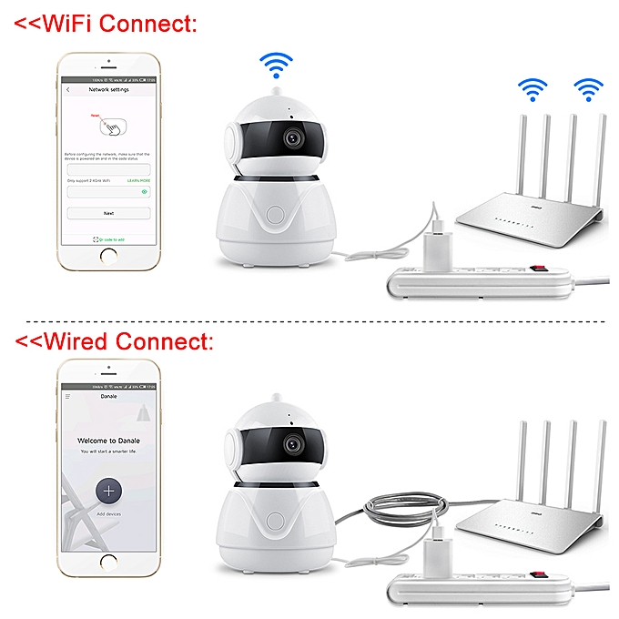 Techege 1080P Wireless Wired Camera Two Way Audio Wifi Smart Security Pan  Tilt 2MP CCTV Camara Surveillance Camera Remote View(1080P NO SD Card)