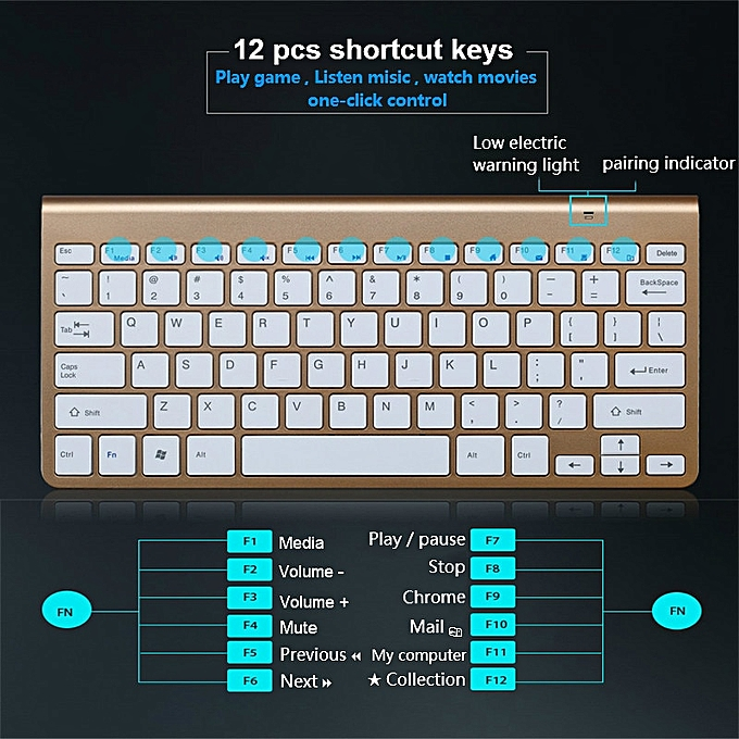 Ultra Slim Wireless Keyboard Portable Mouse Keyboard Set For  Mac/Notebook/TV Box/PC 2 4G Russian keyboard for IOS Android Win 10