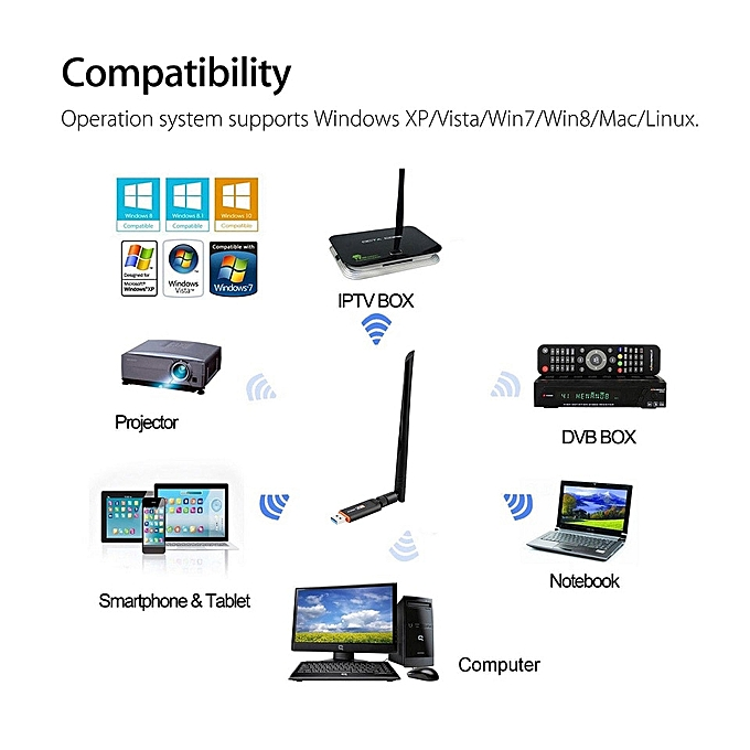 USB 3 0 1200Mbps Wifi Adapter Dual Band 5GHz 2 4Ghz 802 11AC RTL8812BU Wifi  Antenna Dongle Network Card For Laptop Desktop(Black with cd driver)
