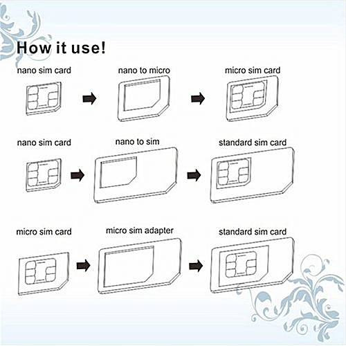 4 In 1 Good Quality Universal SIM Card Adapter Kit For IPhone 4 5 For IPad