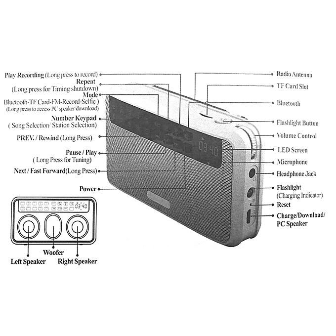 Rolton E500 Wireless Speaker 6W HiFi Stereo Music Player Portable Digital  FM Radio w/ Flashlight LED Display Mic Support Hands-free Record TF Music