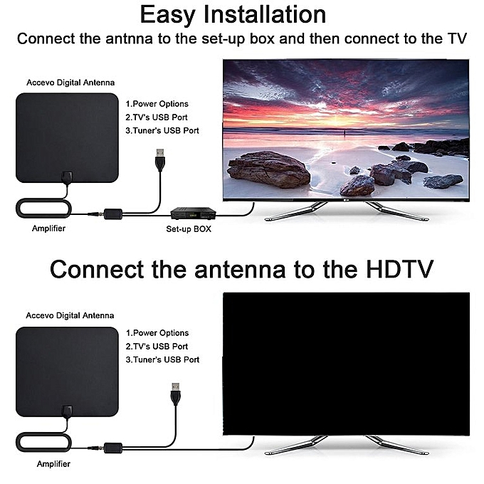 TA Ultra-Thin 1080P Digital Indoor TV High Gain HDTV Antenna with Amplifier