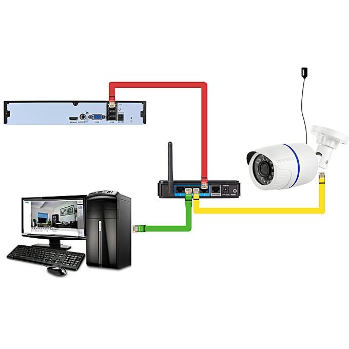2 8mm Wide IP Camera 960P 720P H 265 1080P Email Alert XMEye ONVIF P2P  Motion Detection RTSP 48V POE Surveillance CCTV Outdoor(48V Poe 720P)(3 6mm)