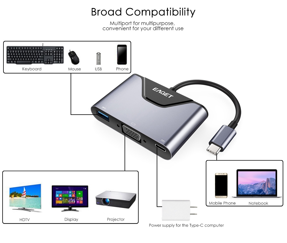 EAGET CH06 Type-C to VGA Adapter Multiport USB 3.0 Hub Video Converter Support PD