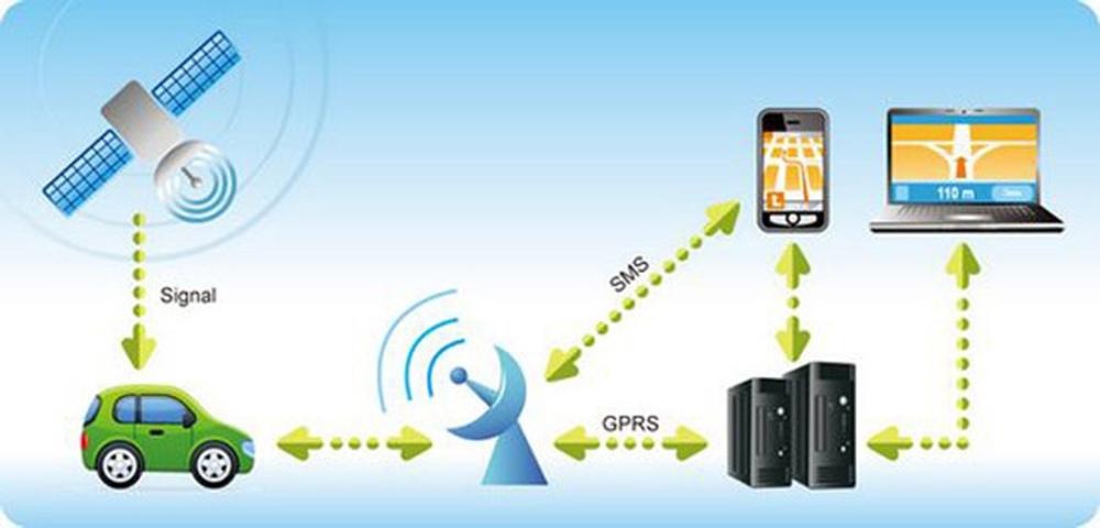 TK103B GPS SMS GPRS Vehicle Tracker Locator With Remote Control Alarm SD SIM Card Anti-theft