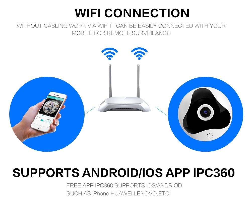 Generic 1080P 720P IP Camera Wifi Panoramic Fisheye 360 Degree Home