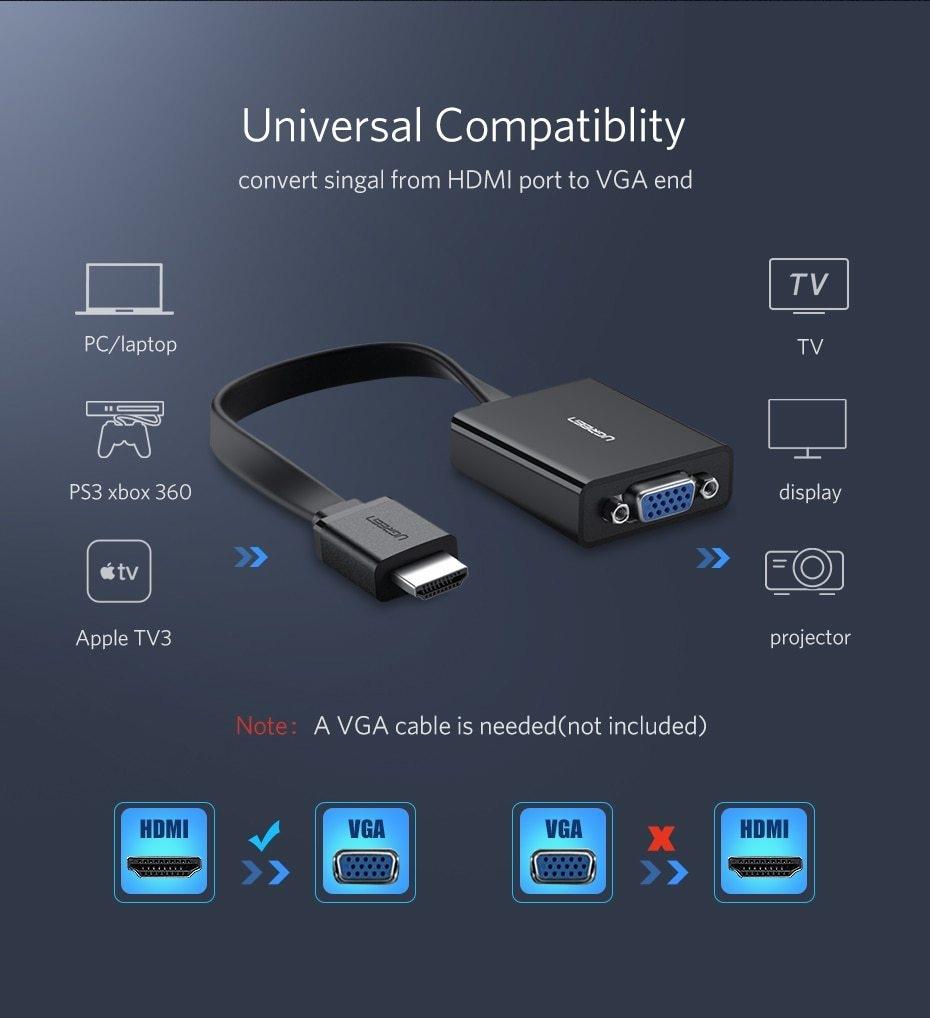 Generic Ugreen 1080P HDMI to VGA adapter digital to analog