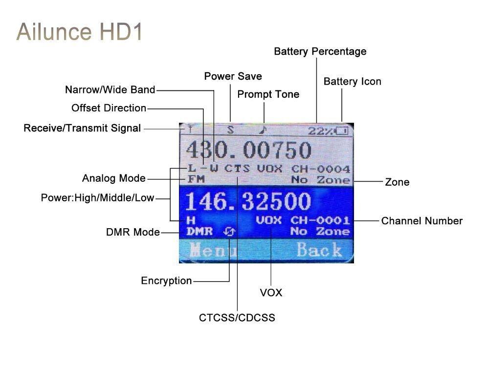 Generic 2pcs Ailunce HD1 Walkie Talkie Dual Band DMR Digital DCDM
