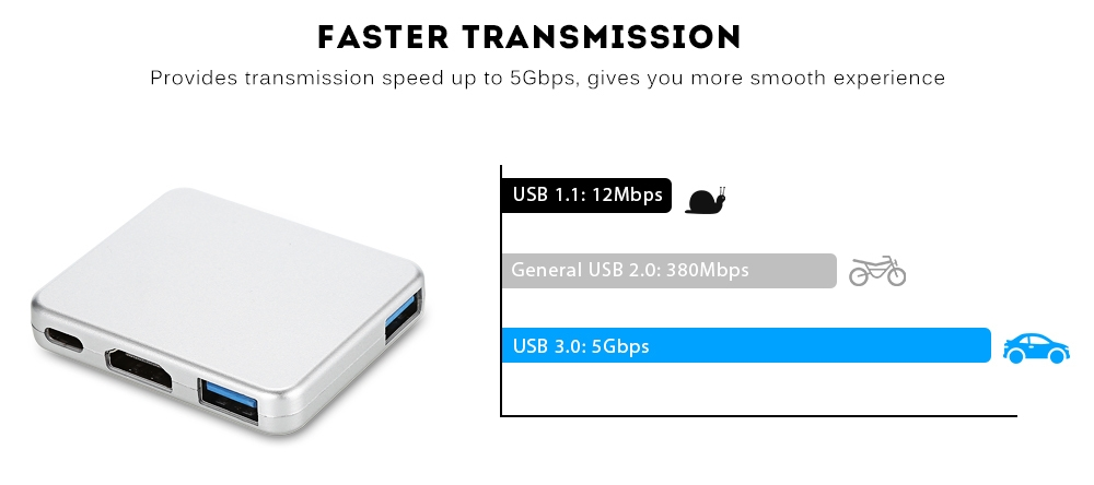 First-generation USB-C Hub Type-C to HDMI Adapter USB 3.0