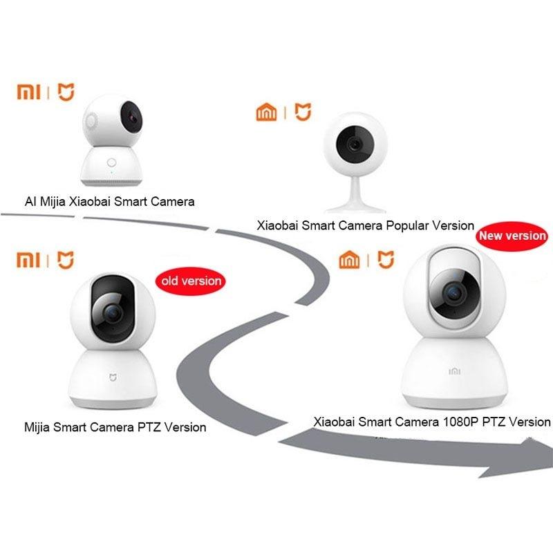 Generic 2019 Updated Xiaomi Mijia 360 Angle CCTV Webcam