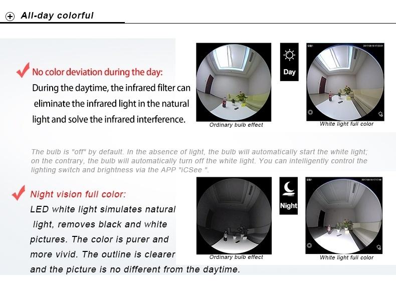 Generic Panoramic 360 VR 960P 1080P 3MP HD IP Camera Smart LED