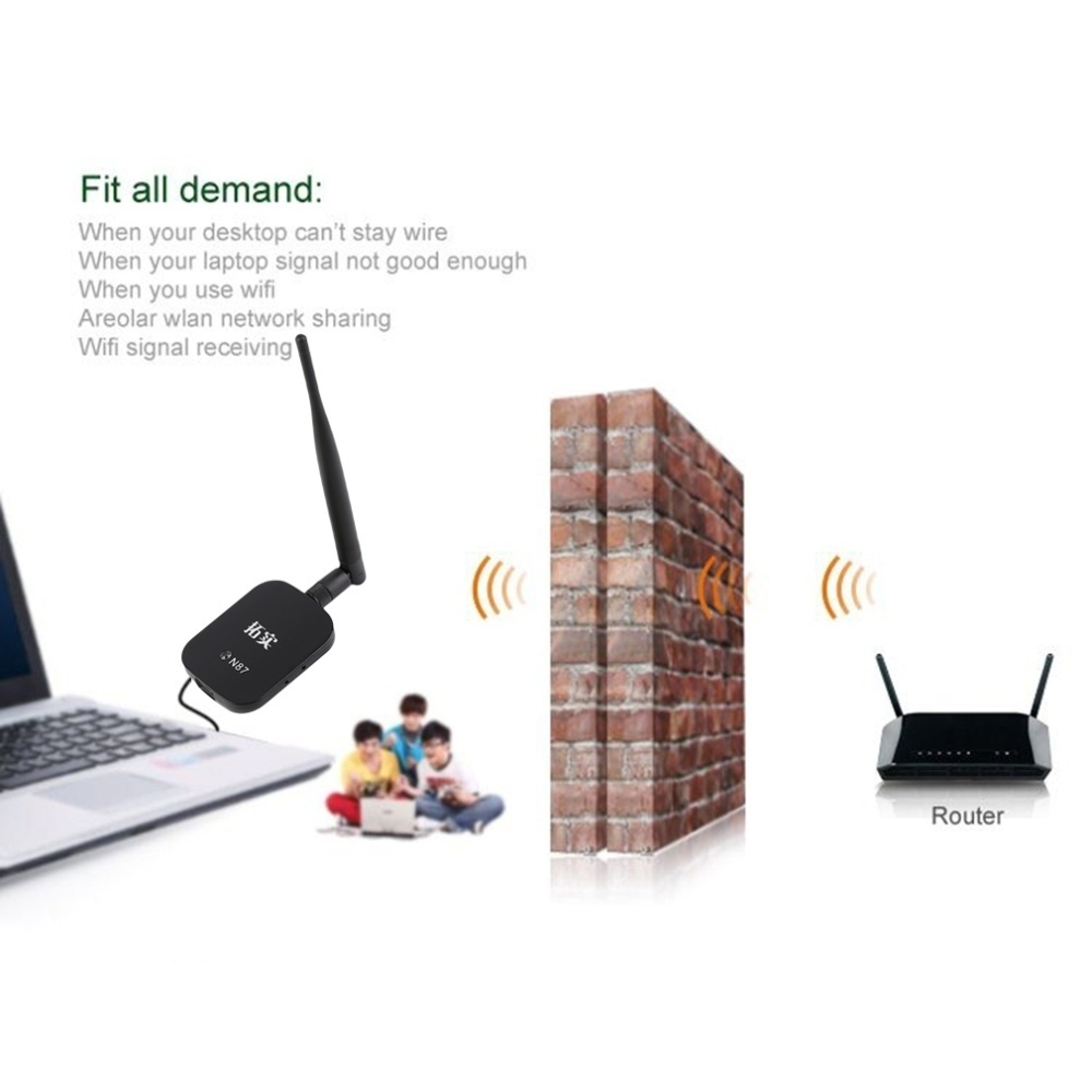 Buy Generic N87 Mini Size Usb Wireless Network Card 150mbps Super Router Diagram Satisfy More Requirement Support Various Terminal Devices To Share Wifi Stable Transmission Wider Converage