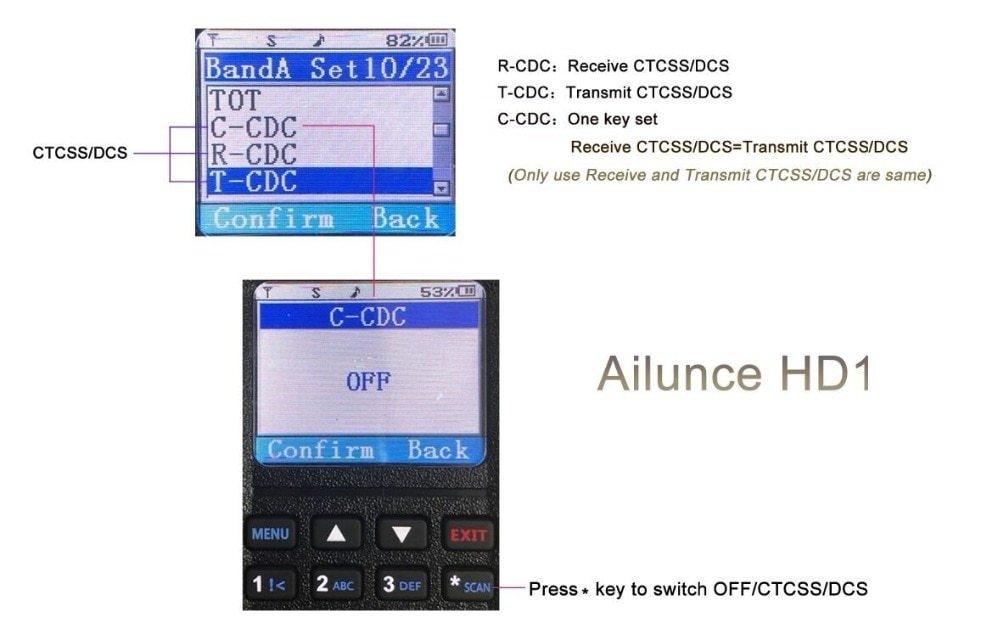 Generic 2pcs Ailunce HD1 Walkie Talkie Dual Band DMR Digital