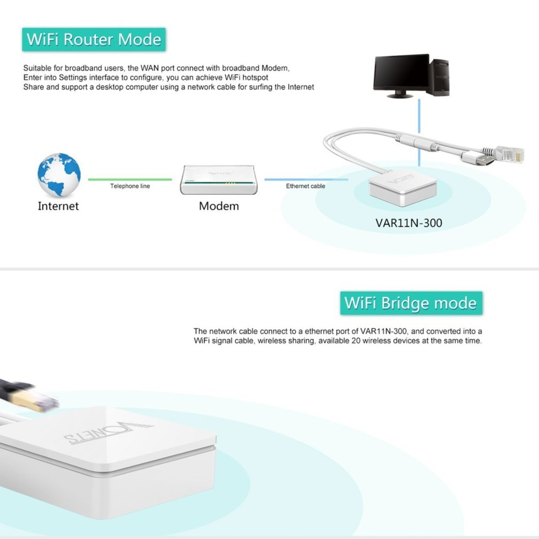 Buy Generic Co Var11n 300 Mini Wifi Wireless 300mbps Networking Office Network Diagram Image