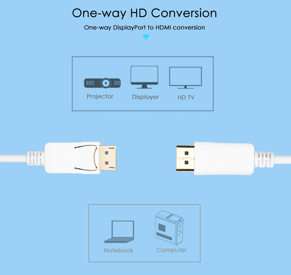 Displayport DP to HDMI Adapter Converter Cable HD 1080P