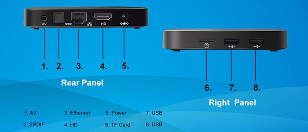 TX3 Pro TV Box Android 6.0 Amlogic S905X Quad Core 4K H.265 2.4G WiFi 1G RAM 8G ROM