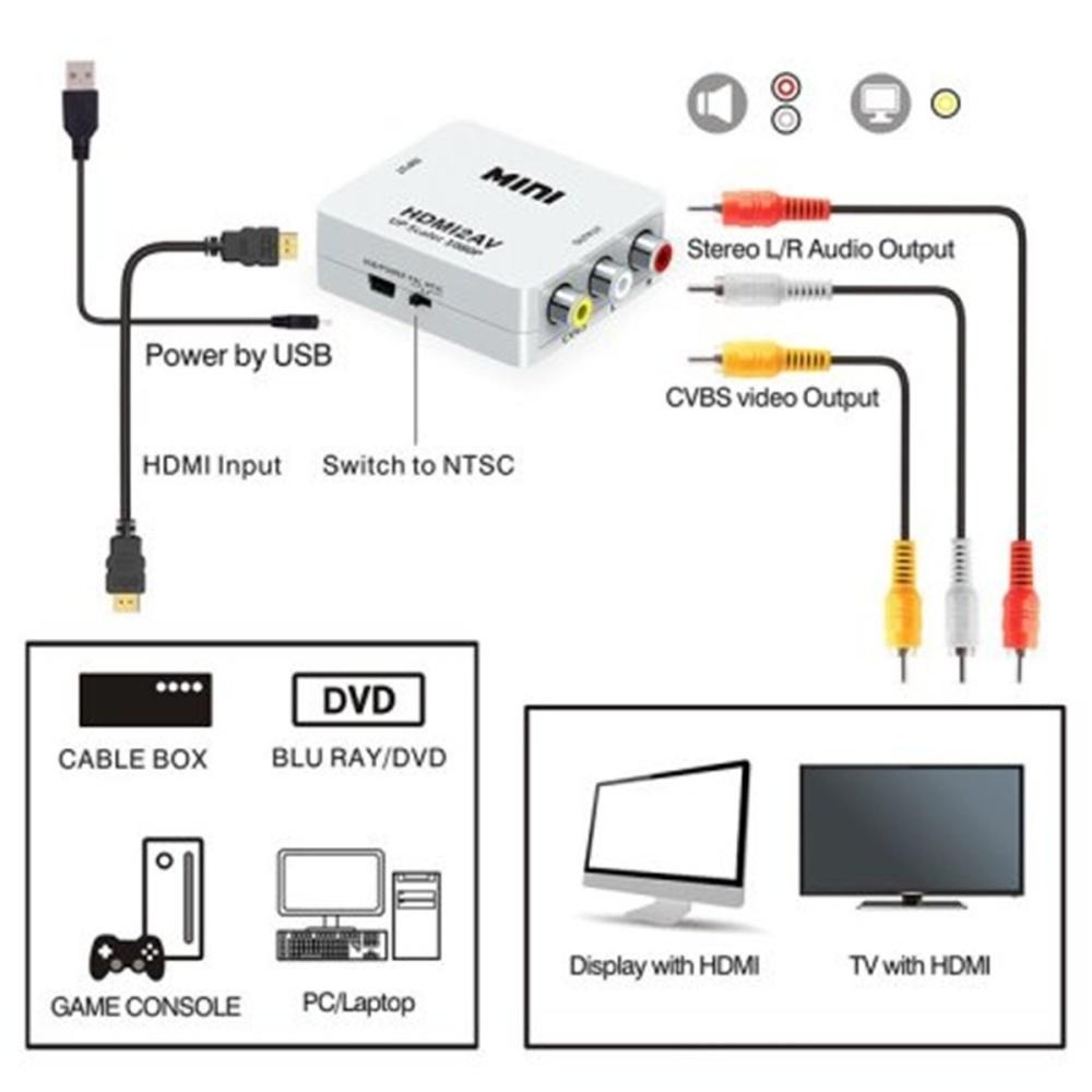 Buy Generic 1080p Mini Composite Hdmi To Rca Audio Video Av Cvbs X Circuit Diagram Image