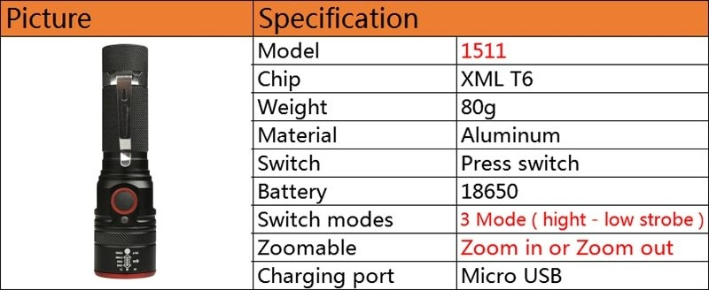 Product specifications - GE840HL0MSXW1NAFAMZ