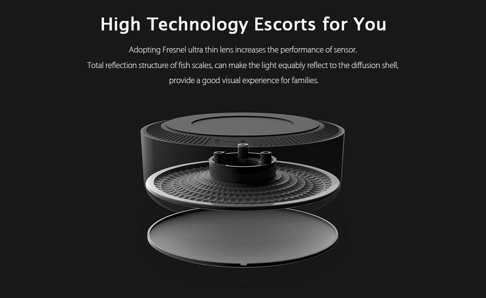 Mijia Photosensitive and IR Sensor Night Light