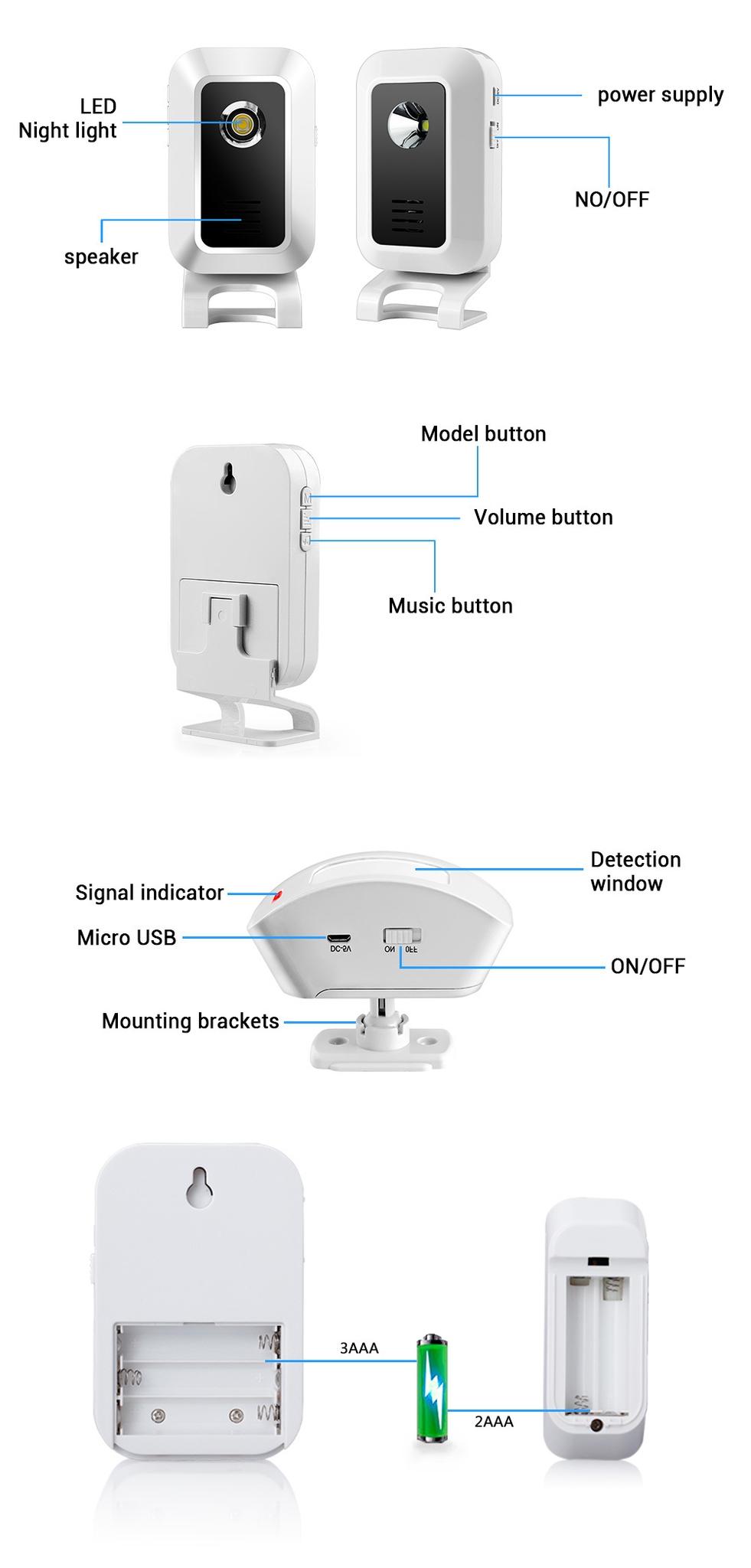 Generic Wireless Guest Welcome Door Bell Music Switch PIR Motion