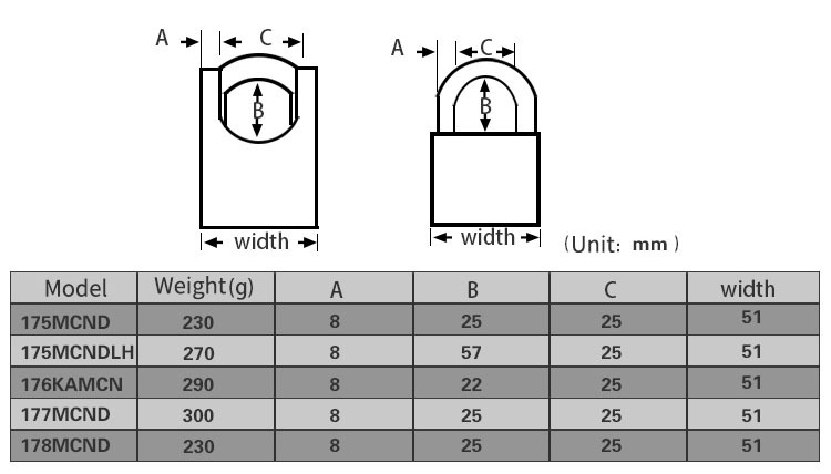MASTER LOCK Tamper-proof Anti-corrosion Anti-rusting Waterproof BrPassword Combination Code Lock Padlock Anti-theft 178MCND (4)
