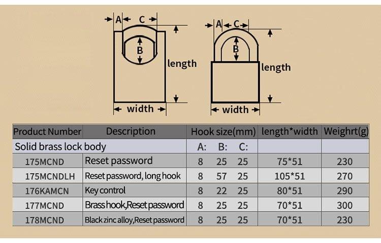MASTER LOCK Tamper-proof Anti-corrosion Anti-rusting Waterproof BrPassword Combination Code Lock Padlock Anti-theft 178MCND (3)
