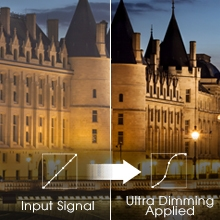 Ultra Dimming