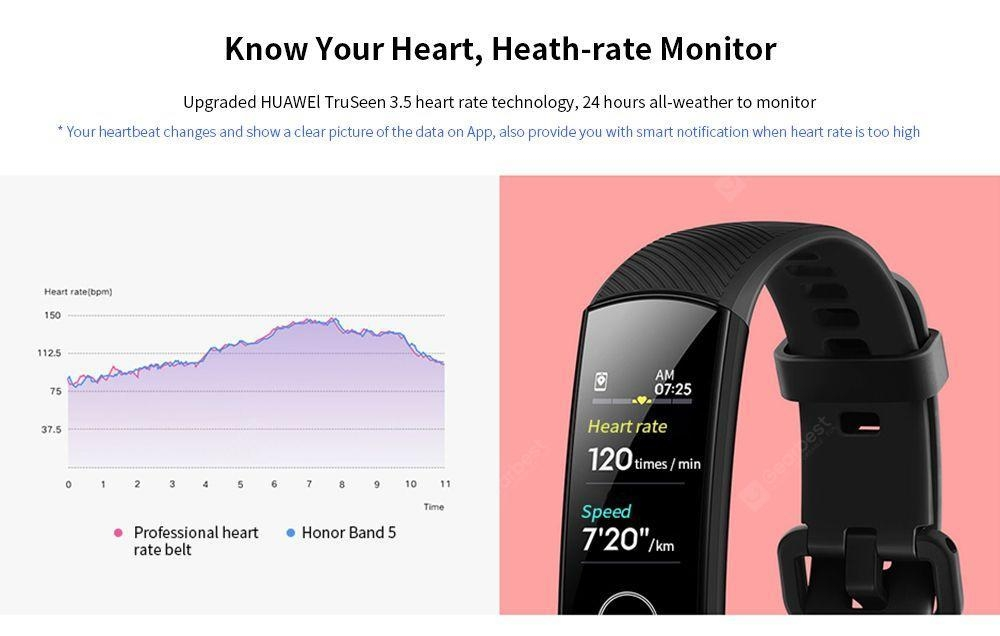 HUAWEI Honor Band 5 Smart Bracelet Bluetooth 5.0 5ATM Waterproof Sports Smartwatch Standard Version- Pink