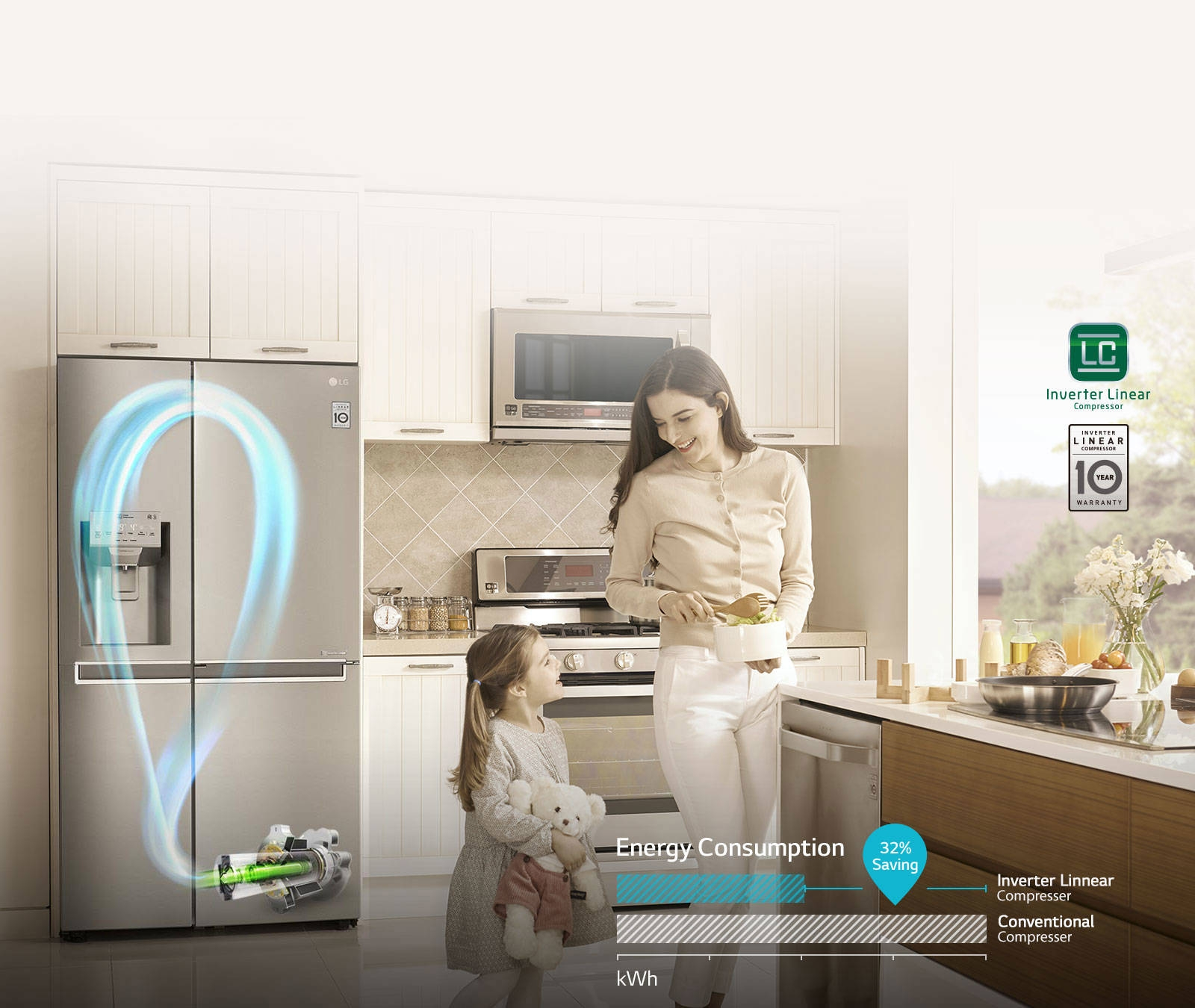 LG Fridges - Big Energy Savings with Inverter Linear Compressor