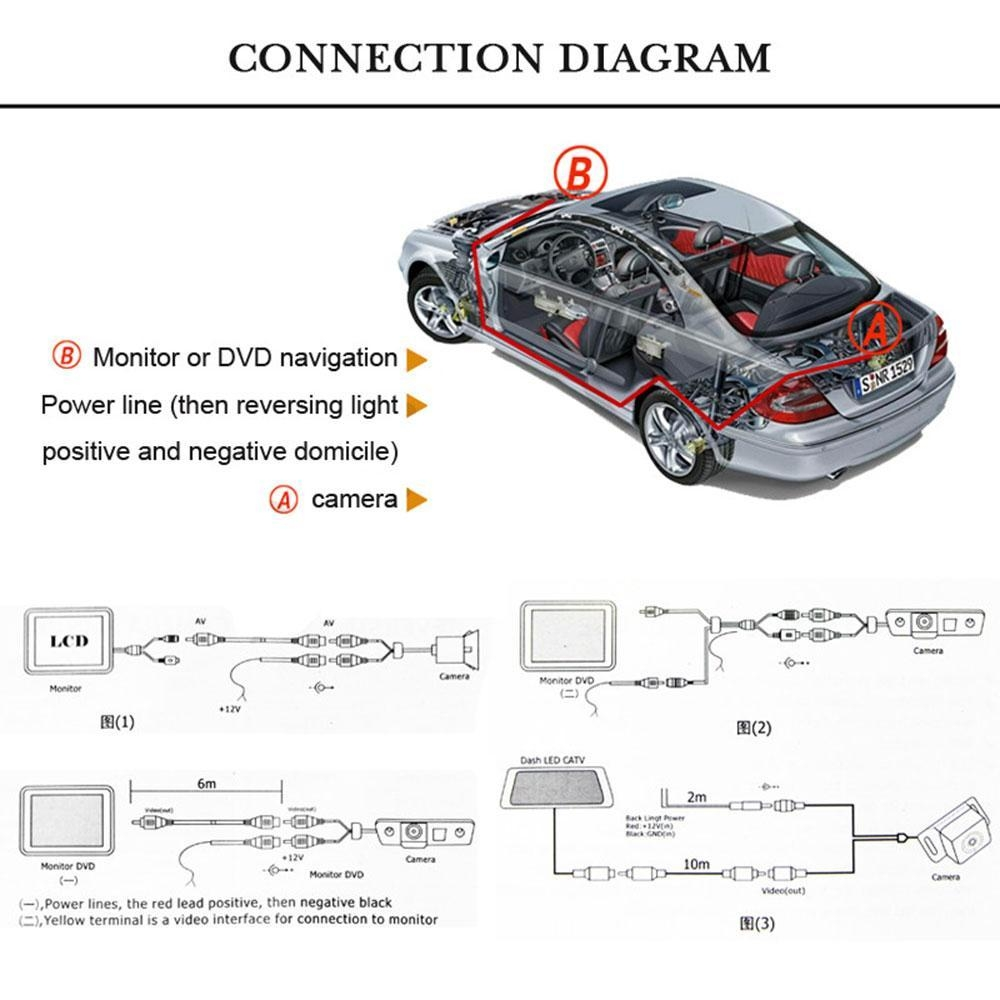 Buy Louis Will Car Rear View Camerawaterproof High Definition Night 12v Led Wiring Diagram Connect Power Wire To Your Vehicle System 5 The Video Output Of Camera Display In 6 Battery