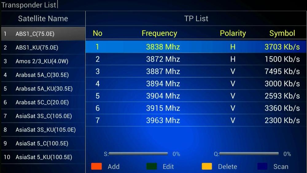 MECOOL KII PRO TV Box Quad Core Amlogic S905 T2 + S2 Android 5.1.1 2.4G + 5.0G WiFi Bluetooth 4.0 H.265 Decoding Multi-media Player