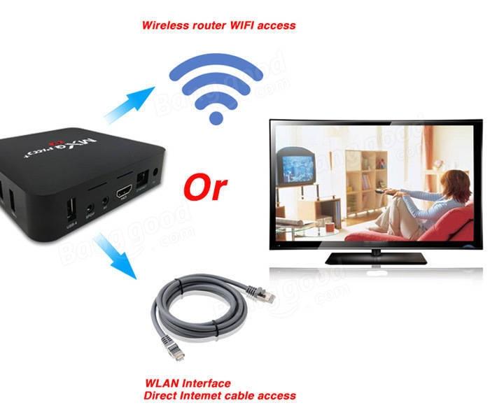 MXQ Pro Plus Amlogic S905 2GB RAM 16GB ROM TV Box