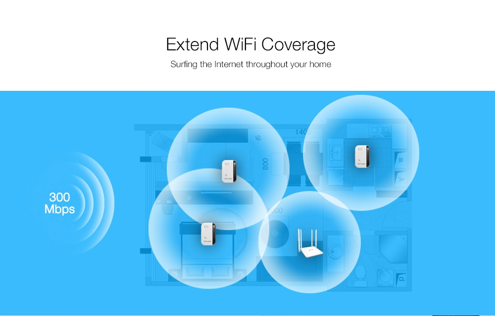 PIXLINK WR03 WiFi Repeater Wireless Range Extender Booster 300Mbps