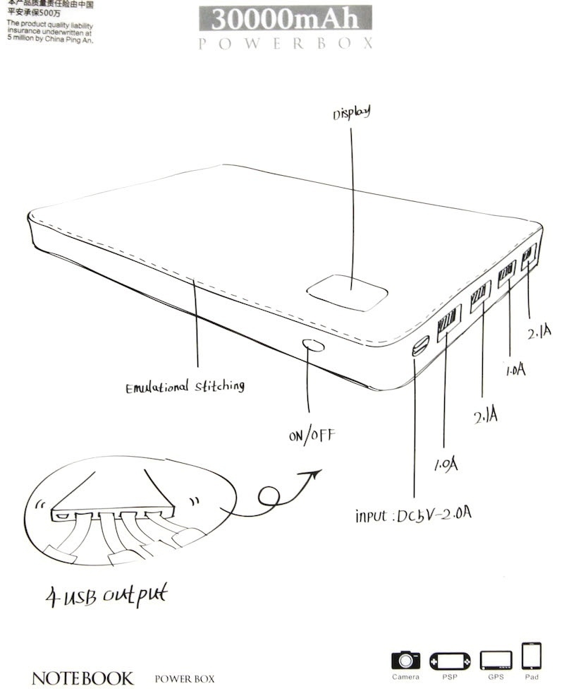 Macbook Pro Ports Diagram