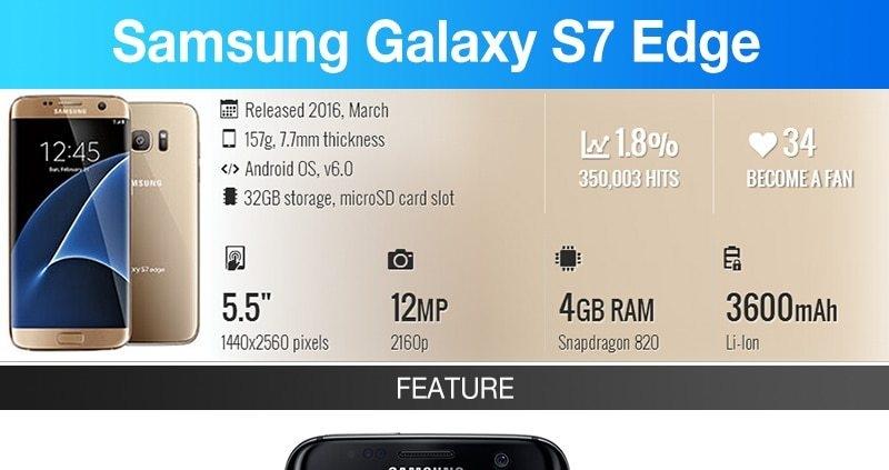 "Samsung Galaxy S7 Edge LTE Mobile Phone 5.5"" 4GB RAM 32GB ROM 12.0MP Camera NFC Smartphone black 1"