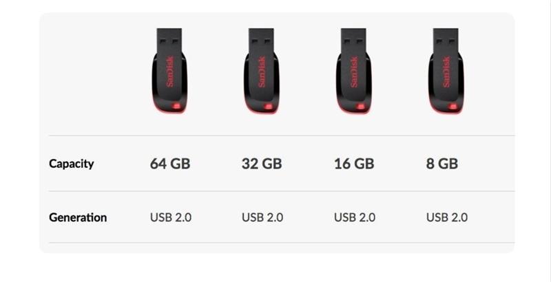 Sandisk 32GB Cruzer Blade Flash Drive - Black U Disk  flashdisk flash disk black sandisk 32gb 3