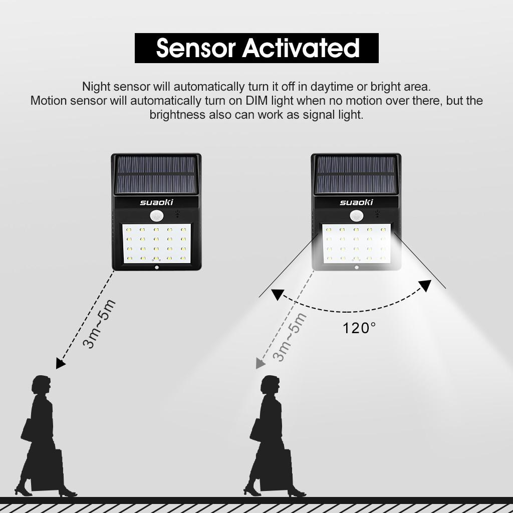 Buy Suaoki 20 Led Triangle Light Solar Panel Black Best Price Wiring A Motion Sensor Product Specification 065w 17 Efficiency Li Ion Battery 800mah Power 1w6000k 6500k Lumens 160 Lm Night