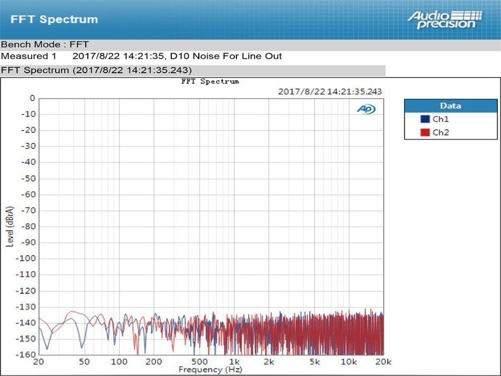 TOPPING TOPPING D10 MINI USB DAC CSS XMOS XU208 ES9018K2M