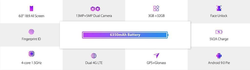 Rugged SA Ulefone P6000 Plus